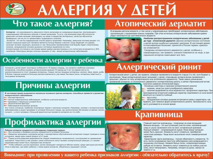 Помощь при аллергии в домашних условиях 67
