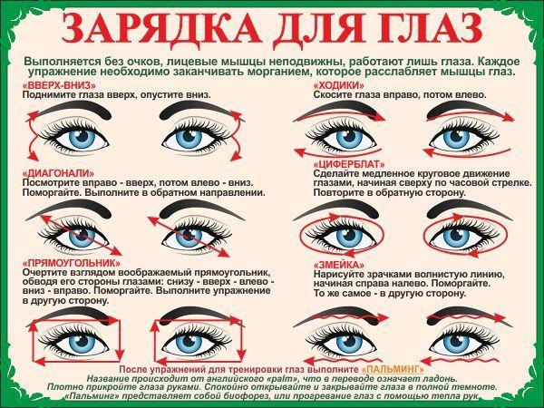 Упражнения для глаз как сделать их больше 879