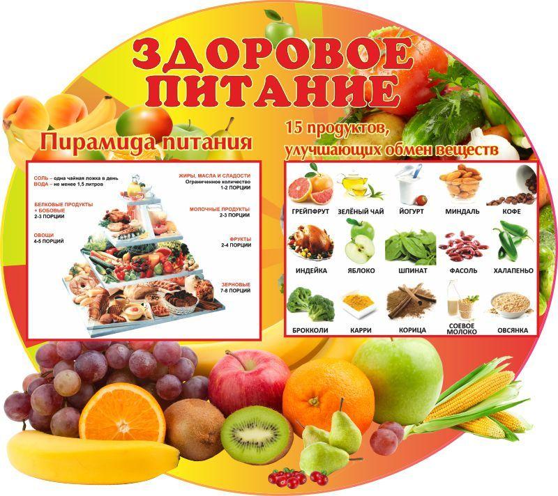 здоровое питание для похудения доставка на дом